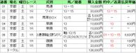 Kyouto531