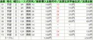 Bakenndoujyo428